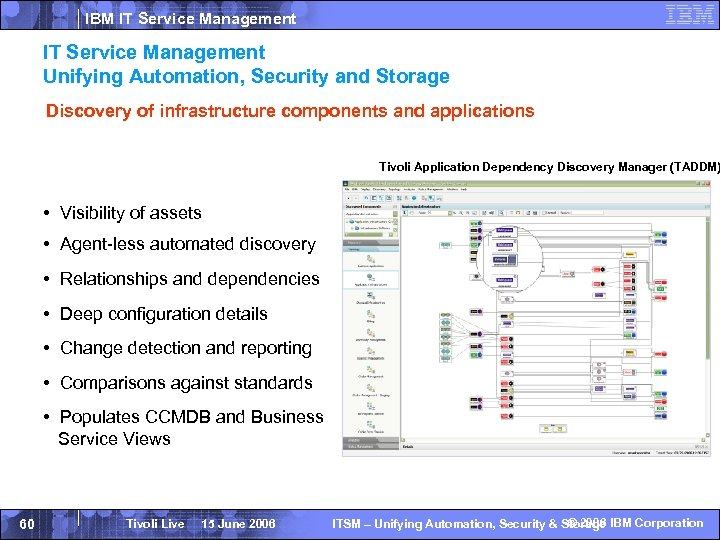 IBM IT Service Management Unifying Automation, Security and Storage Discovery of infrastructure components and