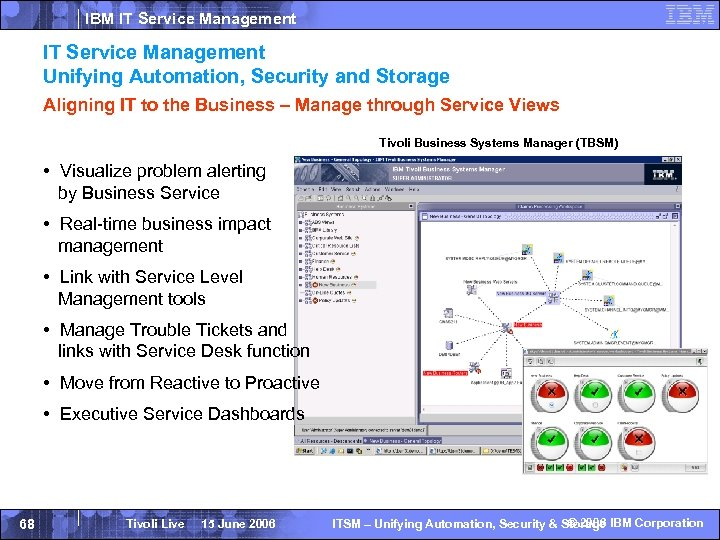 IBM IT Service Management Unifying Automation, Security and Storage Aligning IT to the Business