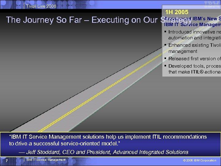 Tivoli Live 2006 1 H 2005 Announced The Journey So Far – Executing on