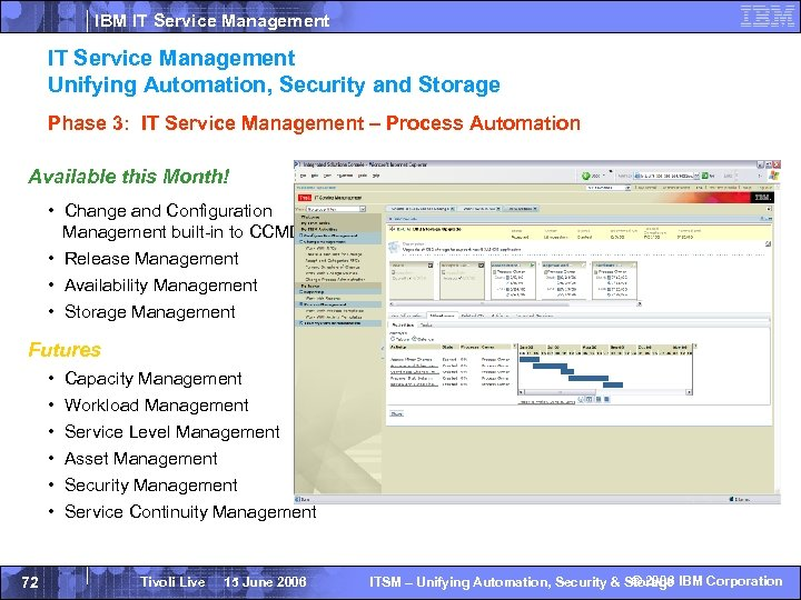 IBM IT Service Management Unifying Automation, Security and Storage Phase 3: IT Service Management