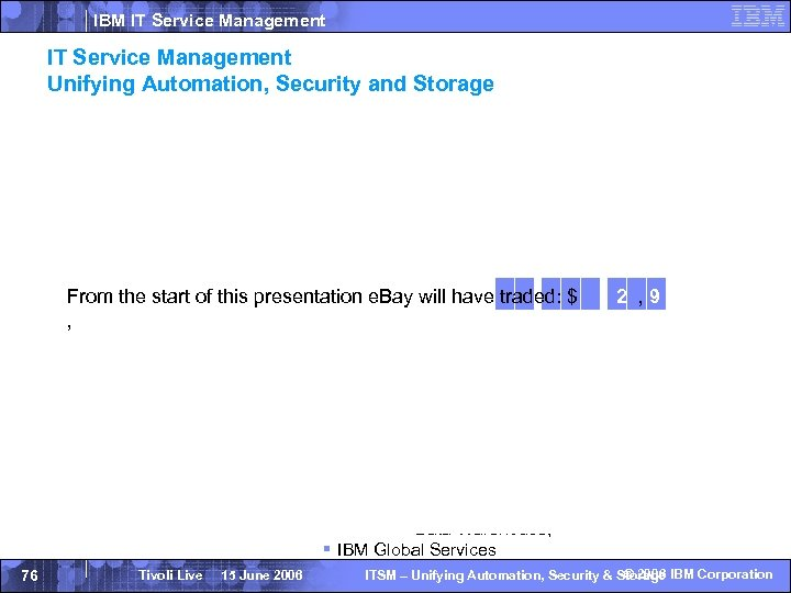 IBM IT Service Management Unifying Automation, Security and Storage Business Challenge § Managing a