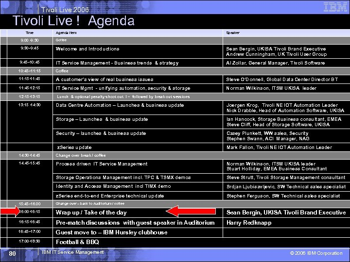 Tivoli Live 2006 Tivoli Live ! Agenda Time Agenda Item Speaker 9: 00 -9: