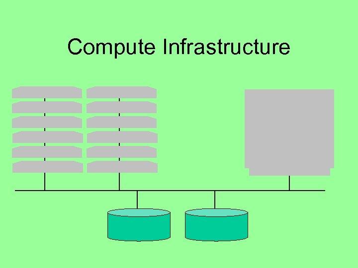 Compute Infrastructure
