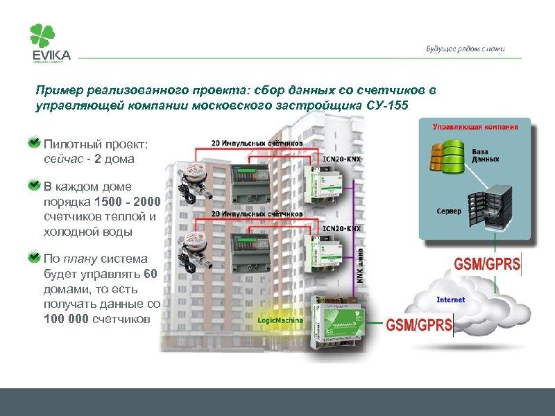 Пример реализованного проекта: сбор данных со счетчиков в управляющей компании московского застройщика СУ-155 Пилотный