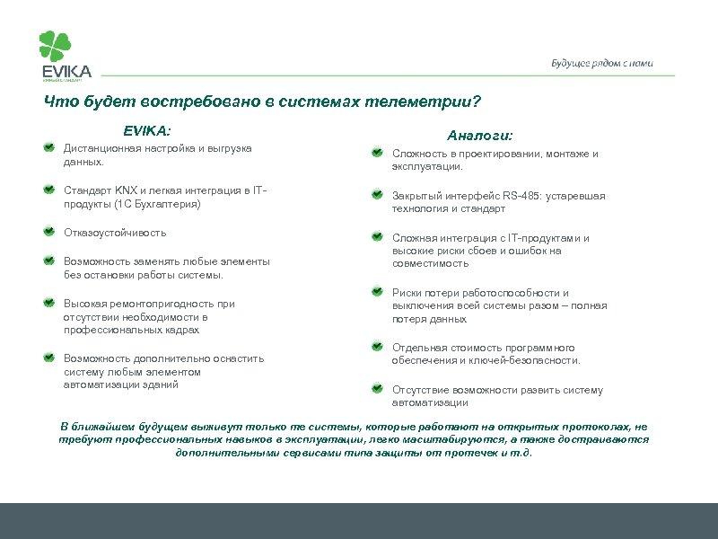 Что будет востребовано в системах телеметрии? EVIKA: Аналоги: Дистанционная настройка и выгрузка данных. Сложность