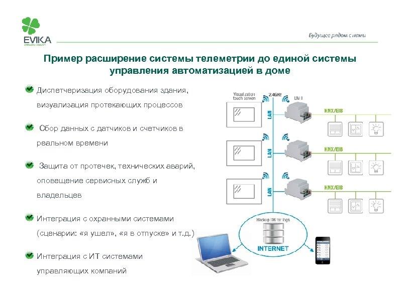 Пример расширение системы телеметрии до единой системы управления автоматизацией в доме Диспетчеризация оборудования здания,