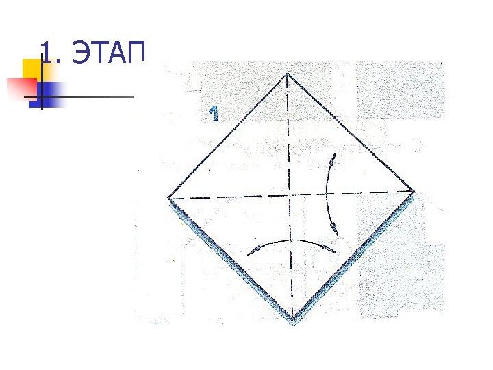 1. ЭТАП