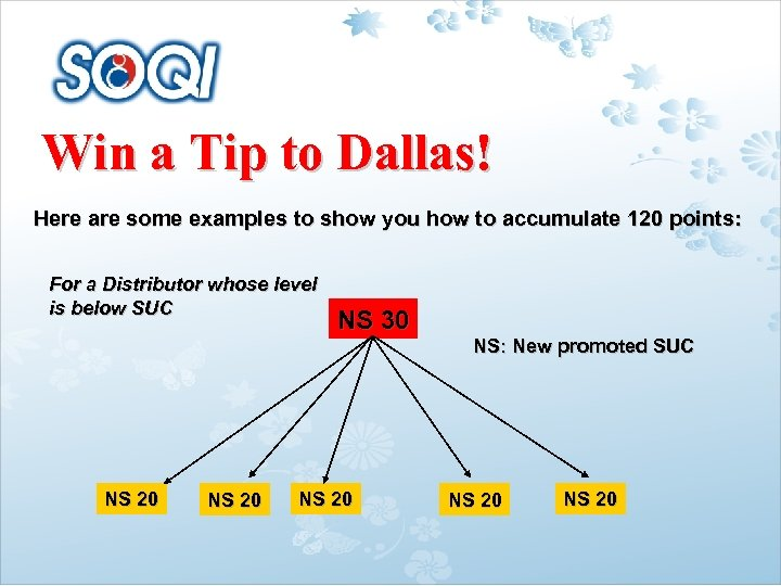 Win a Tip to Dallas! Here are some examples to show you how to