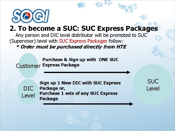 2. To become a SUC: SUC Express Packages Any person and DIC level distributor