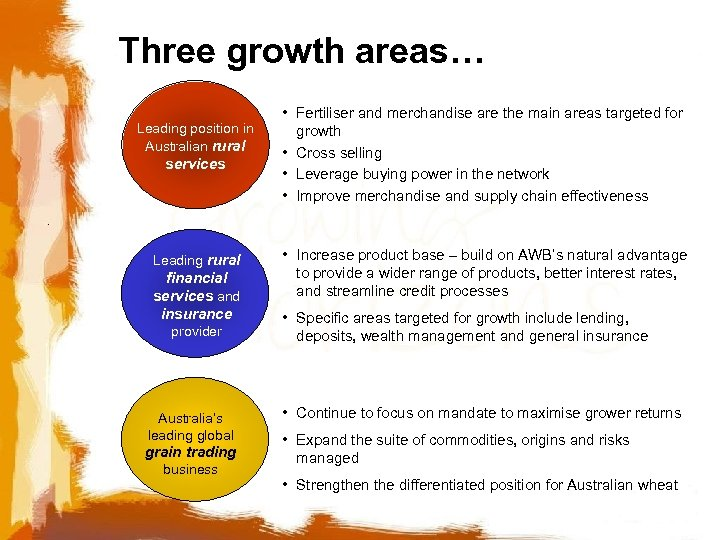 Three growth areas… Leading position in Australian rural services Leading rural financial services and