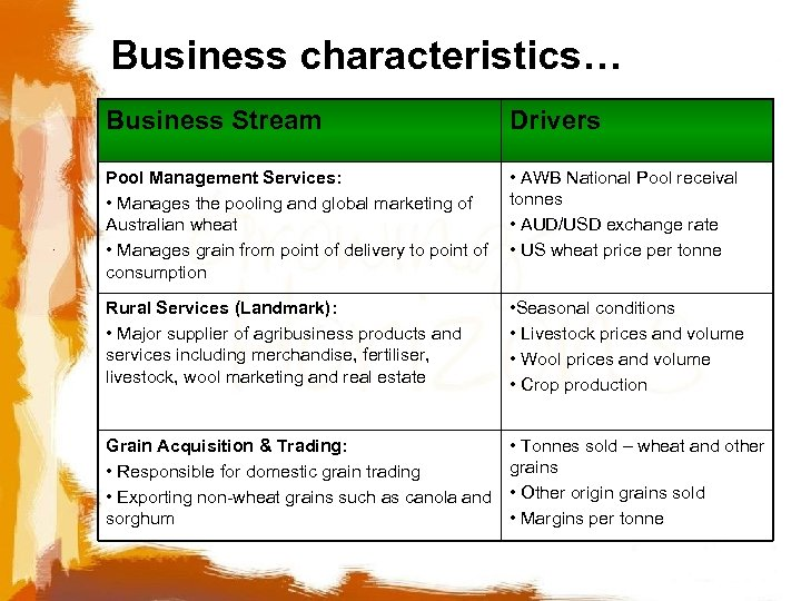 Business characteristics… Business Stream Drivers Pool Management Services: • Manages the pooling and global