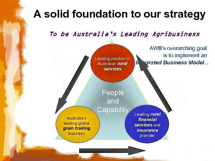 A solid foundation to our strategy To be Australia's Leading Agribusiness Leading position in