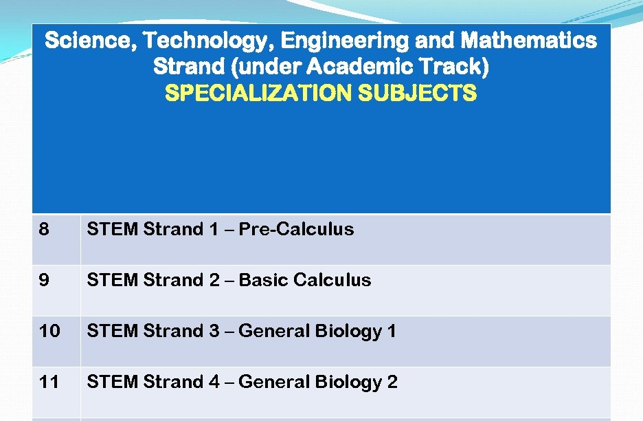 Science, Technology, Engineering and Mathematics Strand (under Academic Track) SPECIALIZATION SUBJECTS 8 STEM Strand
