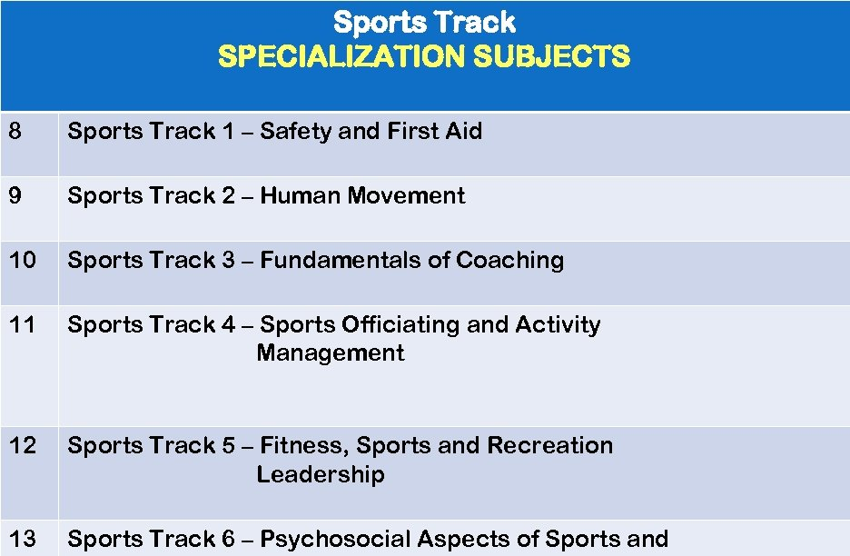 Sports Track SPECIALIZATION SUBJECTS 8 Sports Track 1 – Safety and First Aid 9