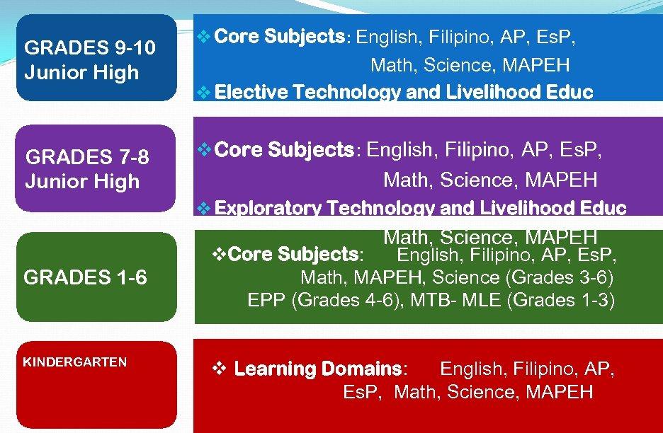 GRADES 9 -10 Junior High GRADES 7 -8 Junior High v Core Subjects: English,