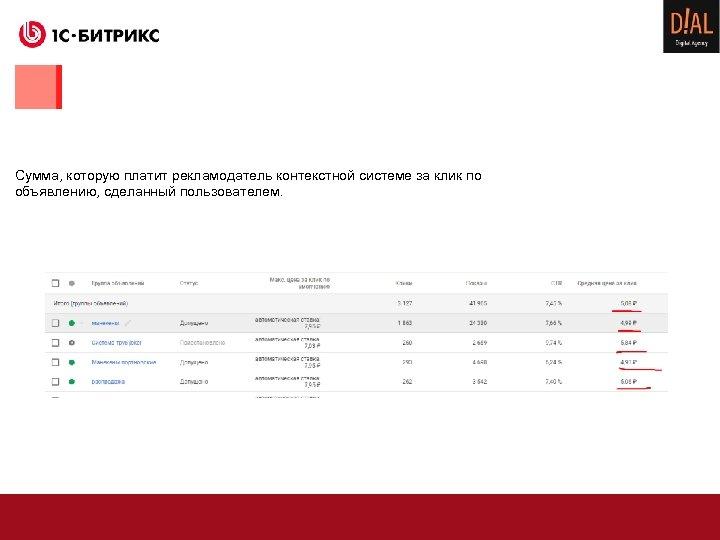 Сумма, которую платит рекламодатель контекстной системе за клик по объявлению, сделанный пользователем.