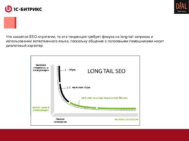 Что касается SEO-стратегии, то эта тенденция требует фокуса на long-tail запросах и использовании естественного