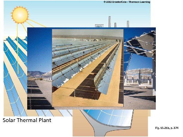 Solar Thermal Plant Fig. 15. 21 b, p. 374