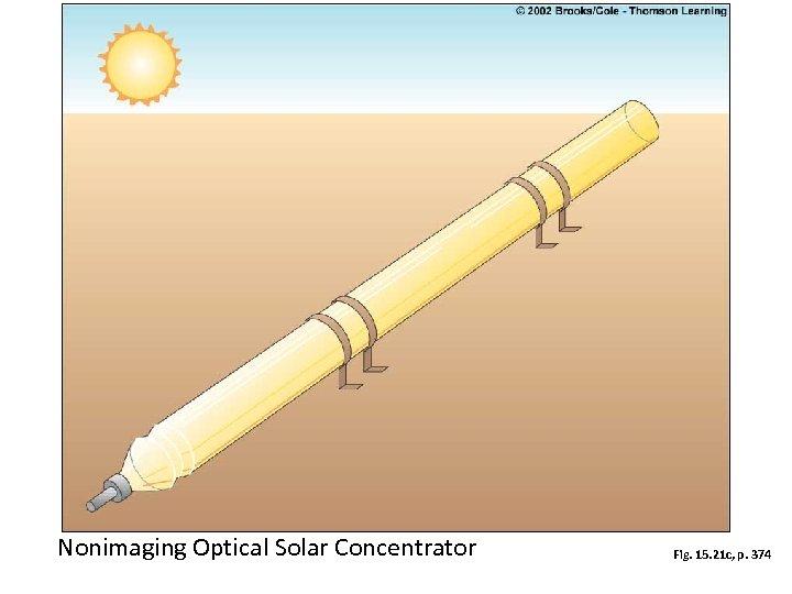 Nonimaging Optical Solar Concentrator Fig. 15. 21 c, p. 374