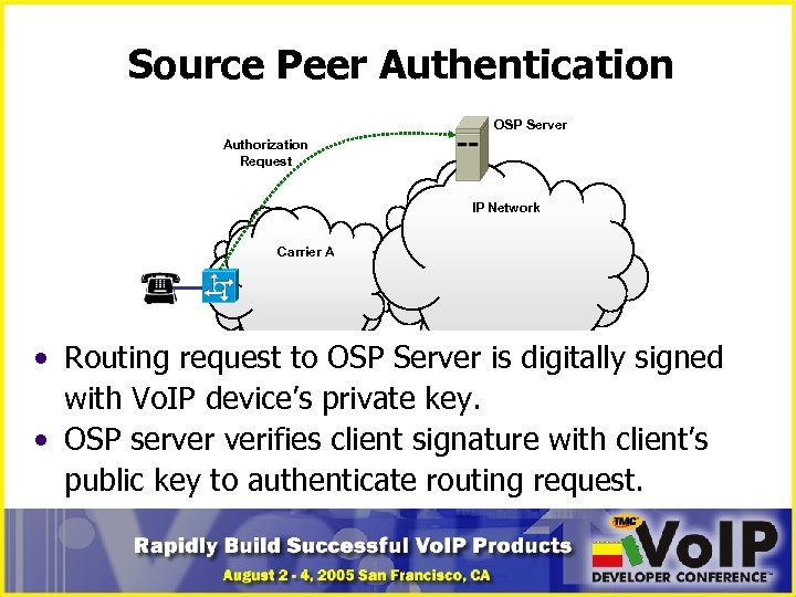 Source Peer Authentication OSP Server Authorization Request IP Network Carrier A • Routing request