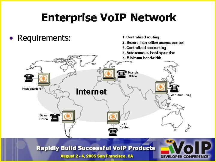 Enterprise Vo. IP Network • Requirements: 1. Centralized routing 2. Secure inter-office access control