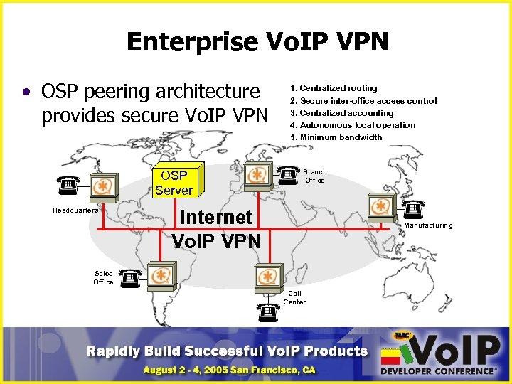 Enterprise Vo. IP VPN • OSP peering architecture provides secure Vo. IP VPN OSP