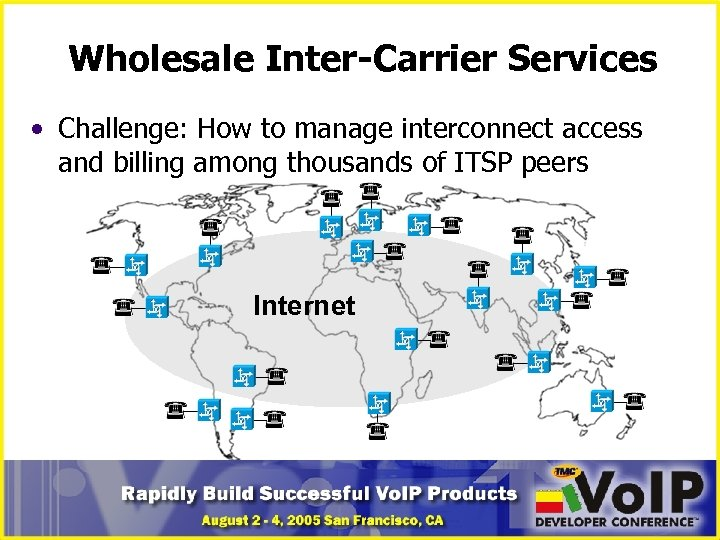 Wholesale Inter-Carrier Services • Challenge: How to manage interconnect access and billing among thousands