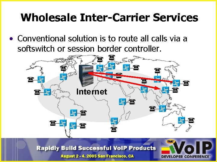 Wholesale Inter-Carrier Services • Conventional solution is to route all calls via a softswitch