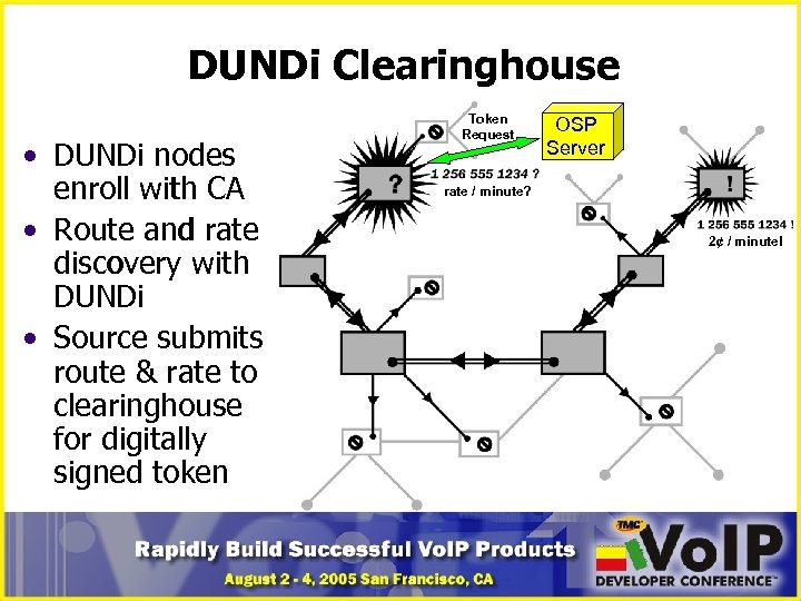 DUNDi Clearinghouse • DUNDi nodes enroll with CA • Route and rate discovery with