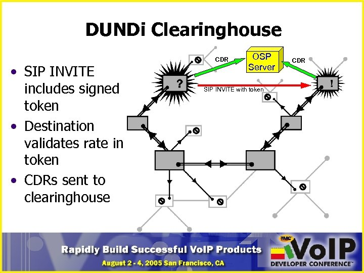 DUNDi Clearinghouse • SIP INVITE includes signed token • Destination validates rate in token