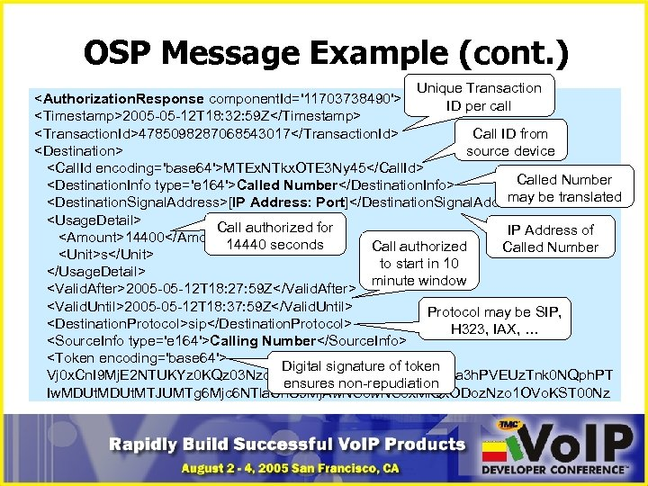 OSP Message Example (cont. ) Unique Transaction <Authorization. Response component. Id='11703738490'> ID per call