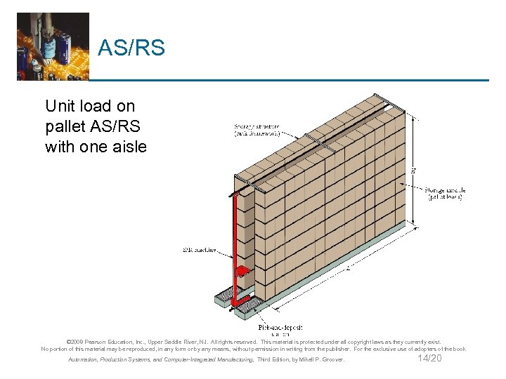 AS/RS Unit load on pallet AS/RS with one aisle © 2008 Pearson Education, Inc.