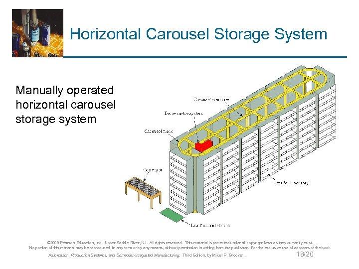 Horizontal Carousel Storage System Manually operated horizontal carousel storage system © 2008 Pearson Education,
