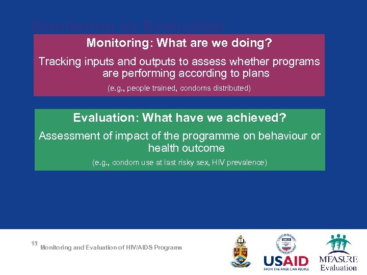 Monitoring vs Evaluation Monitoring: What are we doing? Tracking inputs and outputs to assess