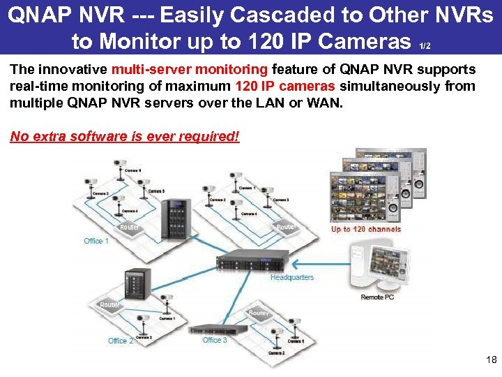 QNAP NVR --- Easily Cascaded to Other NVRs to Monitor up to 120 IP