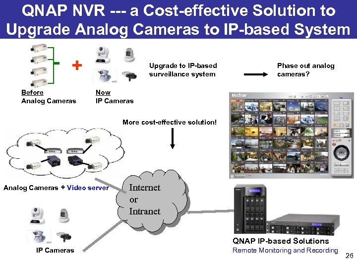QNAP NVR --- a Cost-effective Solution to Upgrade Analog Cameras to IP-based System +