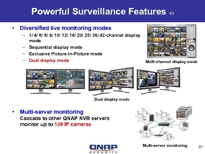 Powerful Surveillance Features 1/3 • Diversified live monitoring modes – 1/ 4/ 6/ 8/