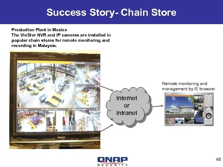 Success Story- Chain Store Production Plant in Mexico The Vio. Stor NVR and IP