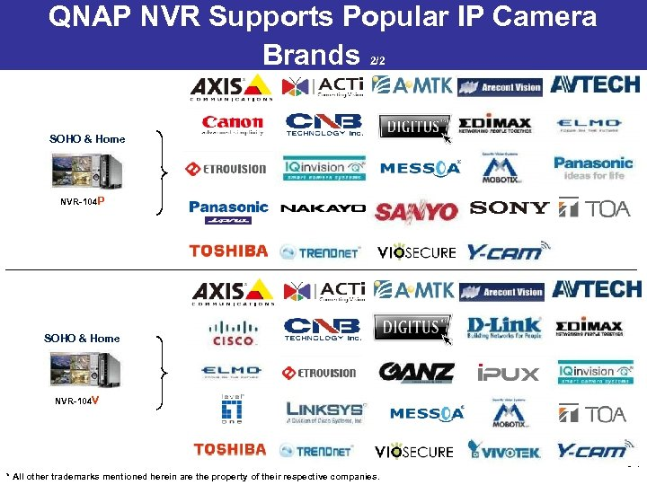 QNAP NVR Supports Popular IP Camera Brands 2/2 SOHO & Home NVR-104 P SOHO