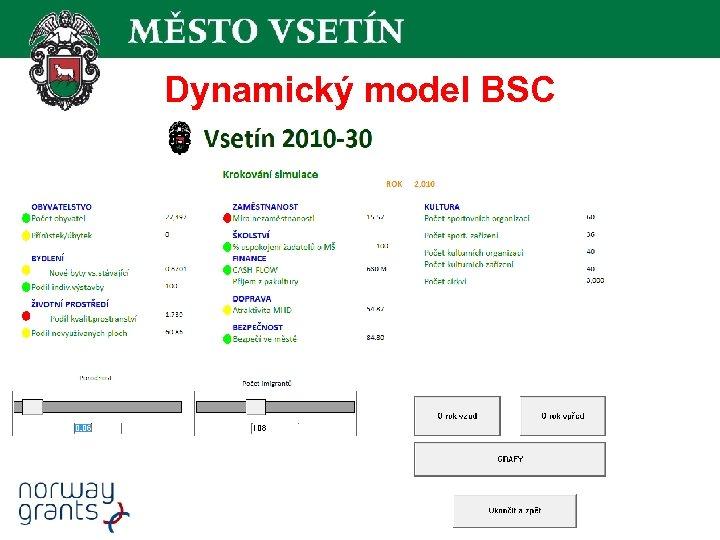 Dynamický model BSC