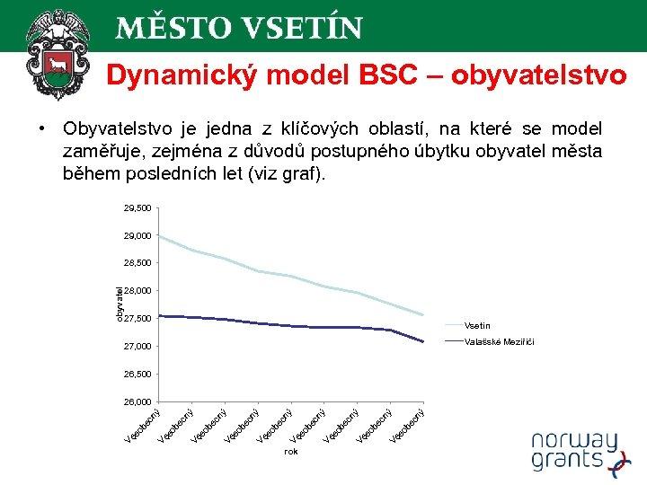 Dynamický model BSC – obyvatelstvo • Obyvatelstvo je jedna z klíčových oblastí, na které