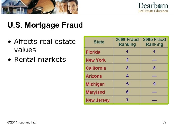 U. S. Mortgage Fraud • Affects real estate values • Rental markets State 2009