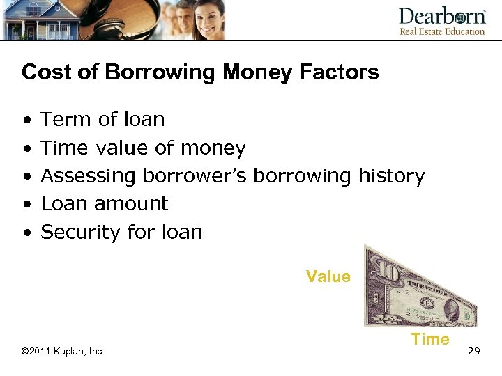 Cost of Borrowing Money Factors • • • Term of loan Time value of