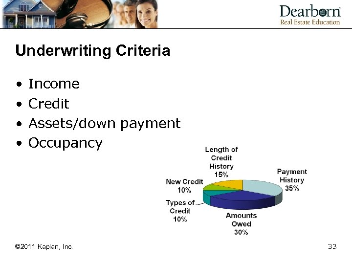 Underwriting Criteria • • Income Credit Assets/down payment Occupancy © 2011 Kaplan, Inc. 33