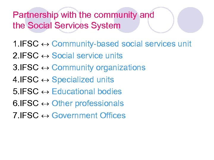 Partnership with the community and the Social Services System 1. IFSC ↔ Community-based social