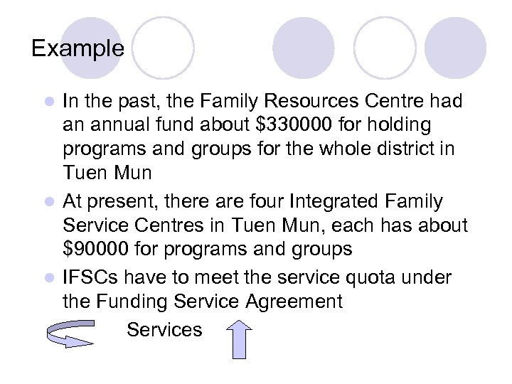Example In the past, the Family Resources Centre had an annual fund about $330000