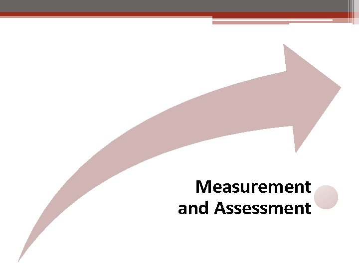 Measurement and Assessment