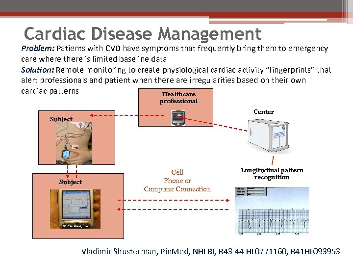 Cardiac Disease Management Problem: Patients with CVD have symptoms that frequently bring them to