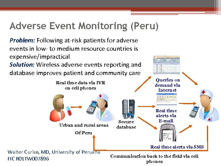 Adverse Event Monitoring (Peru) Problem: Following at-risk patients for adverse events in low- to