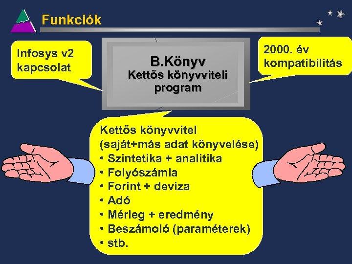 Funkciók Infosys v 2 kapcsolat B. Könyv Kettős könyvviteli program Kettős könyvvitel (saját+más adat